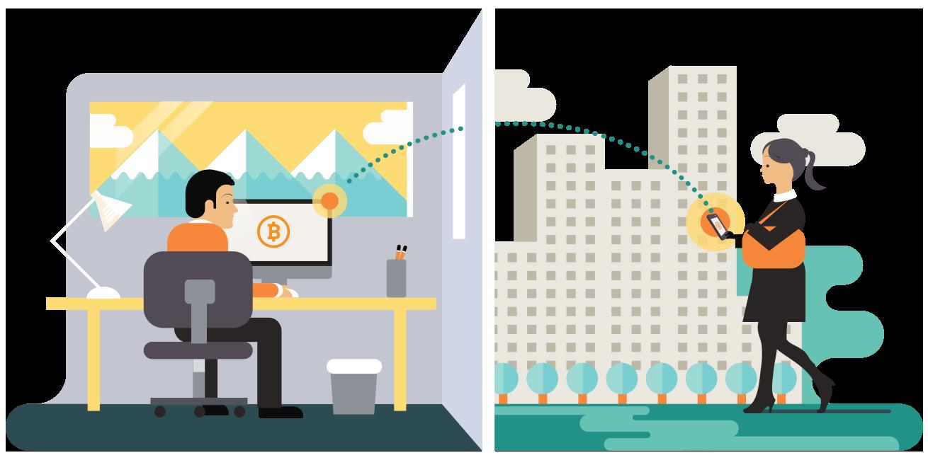 Hướng dẫn giao dịch Bitcoin