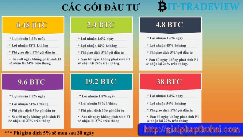 Các gói đầu tư của Bit tradevew