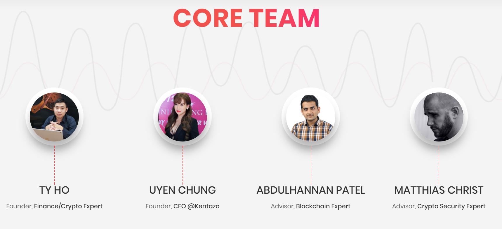 Core team của ifan