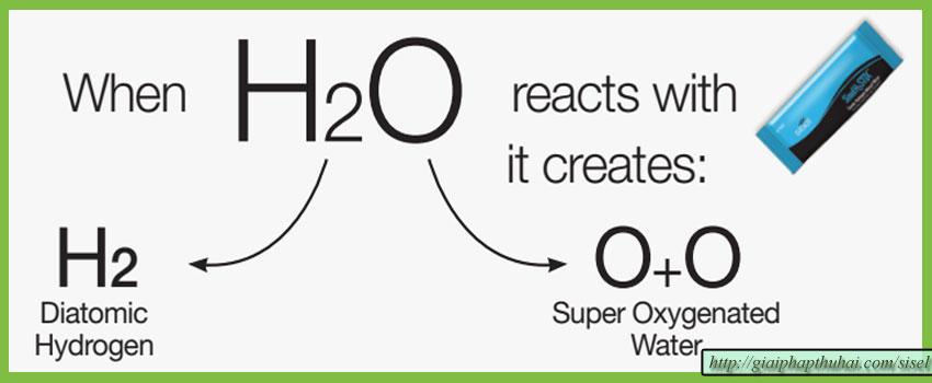 Khi nước phản ứng với SISELH2STIX tạo ra gì?